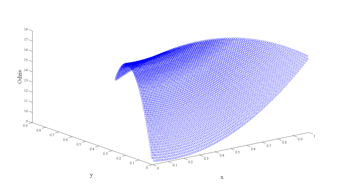Example output from the algorithm