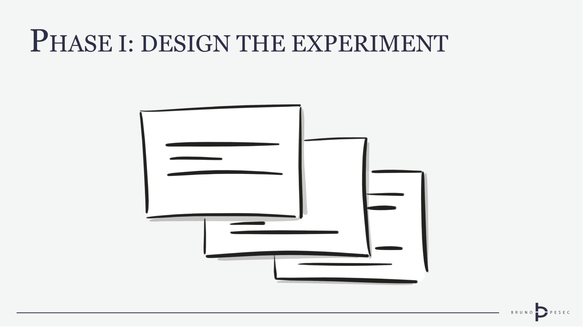 Phase I: Design the experiment