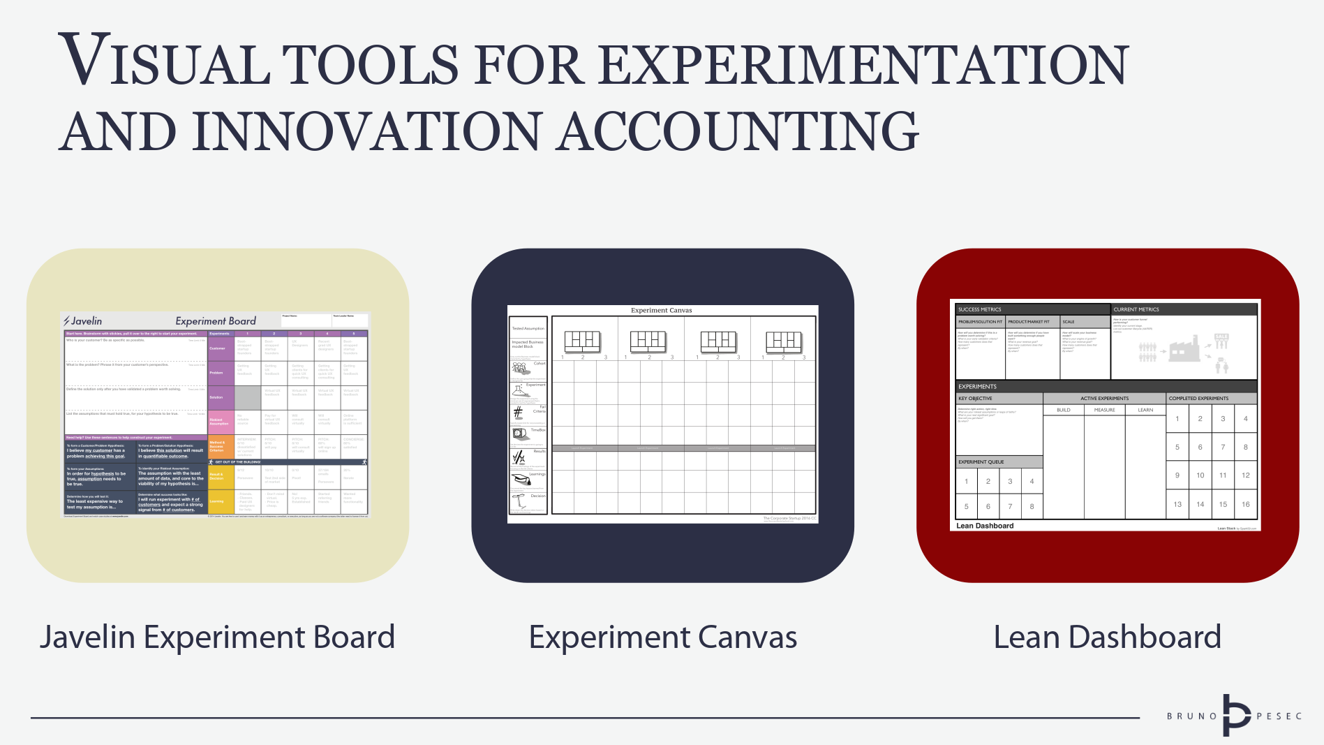 Visual tools for experimentation and innovation accounting