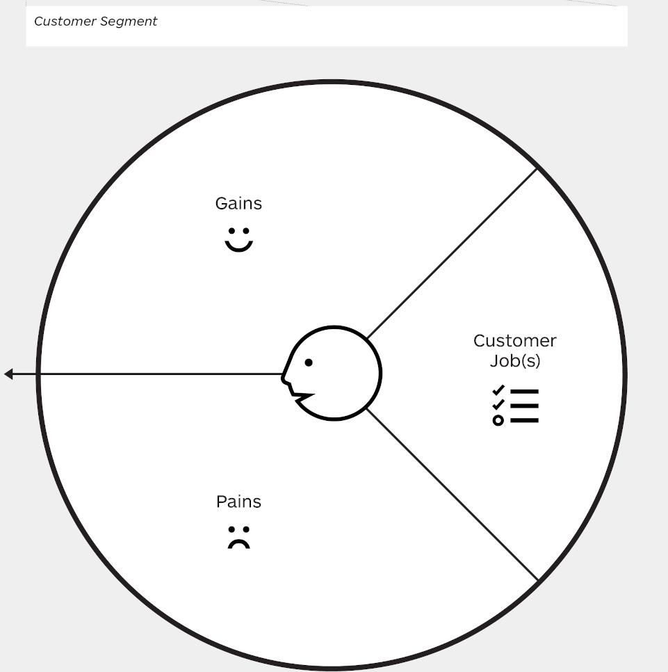 Customer Profile or Customer Segment
