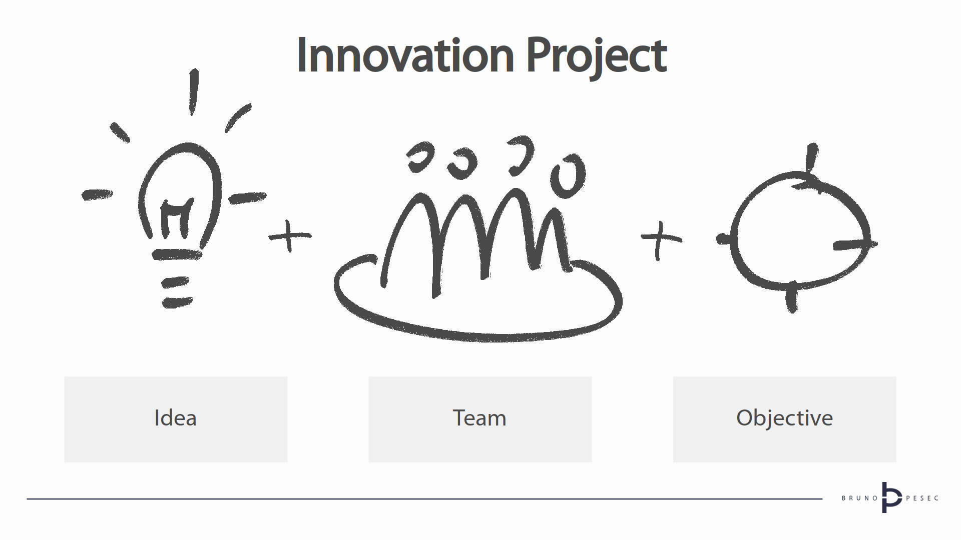 Innovation Project (© Bruno Pešec, 2020)